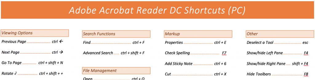 click to download PC shortcuts for Acrobat DC