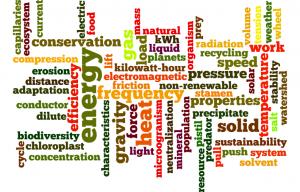 science vocabulary wordle